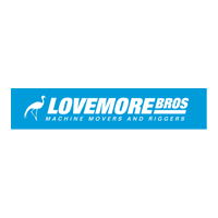 Lovemore bros - About us